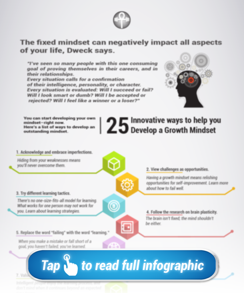 25 Innovative Ways to help you develop a Growth Mindset